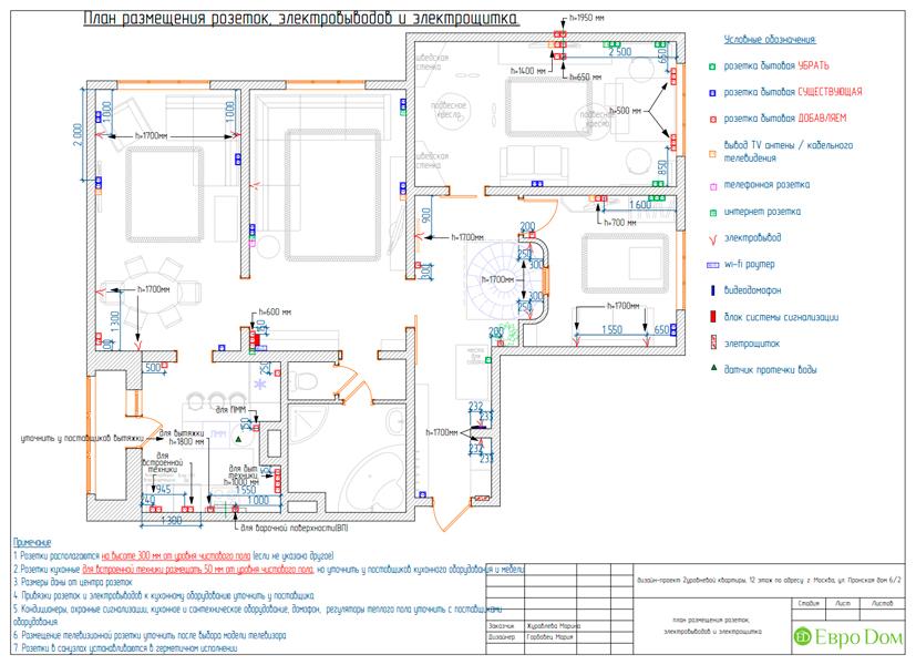 Дизайн 4-комнатной квартиры 95 кв. м в стиле прованс. Фото 031