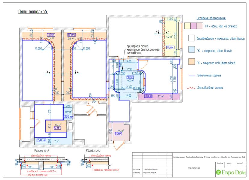Дизайн 4-комнатной квартиры 95 кв. м в стиле прованс. Фото 037