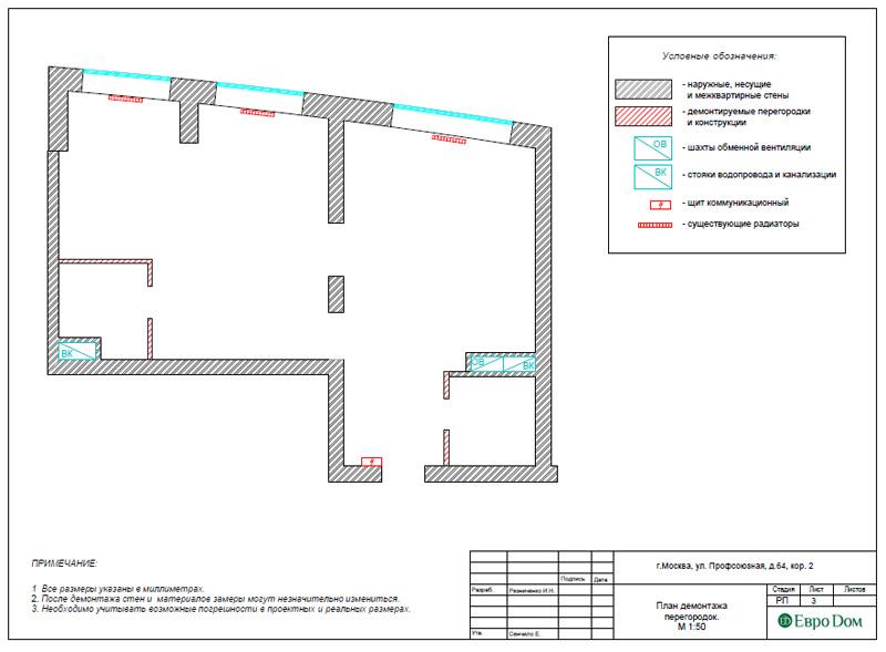 Дизайн 2-комнатной квартиры 65 кв. м в индийском стиле. Фото 021