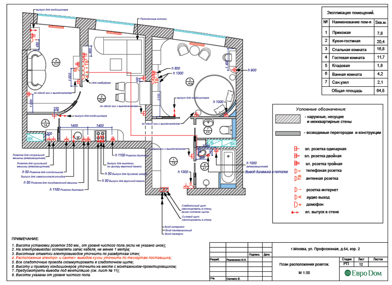 Дизайн 2-комнатной квартиры 65 кв. м в индийском стиле. Фото 030