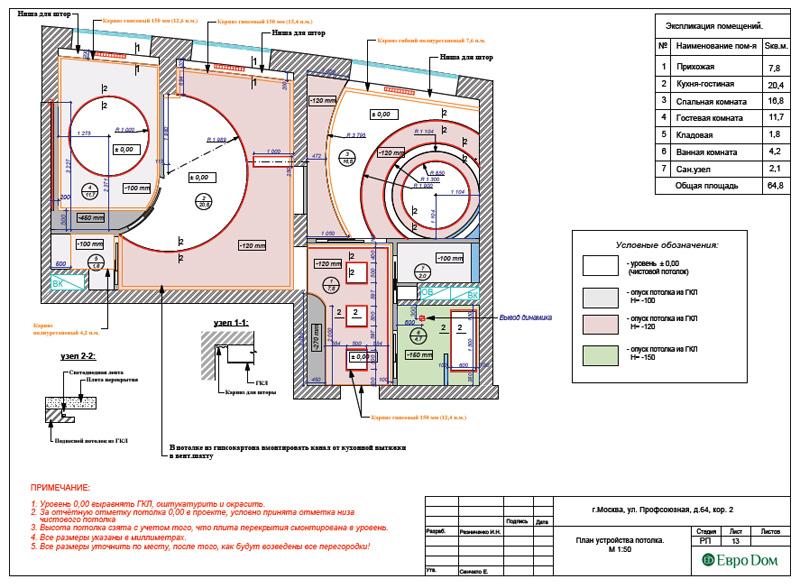 Дизайн 2-комнатной квартиры 65 кв. м в индийском стиле. Фото 031