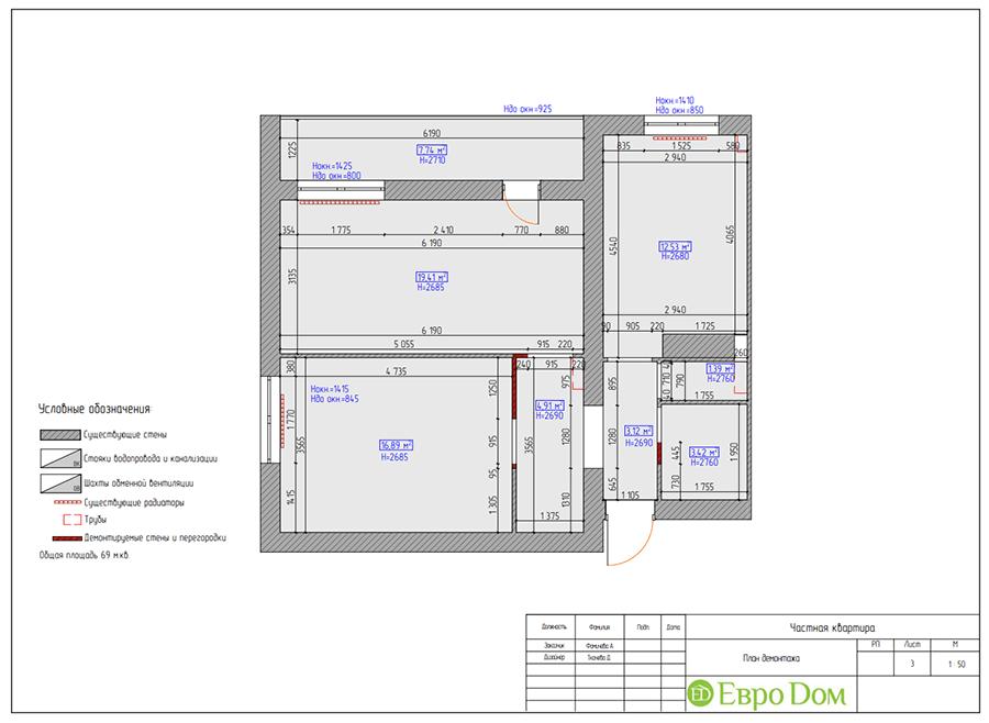 Дизайн двухкомнатной квартиры 70 кв. м в скандинавском стиле. Фото 017