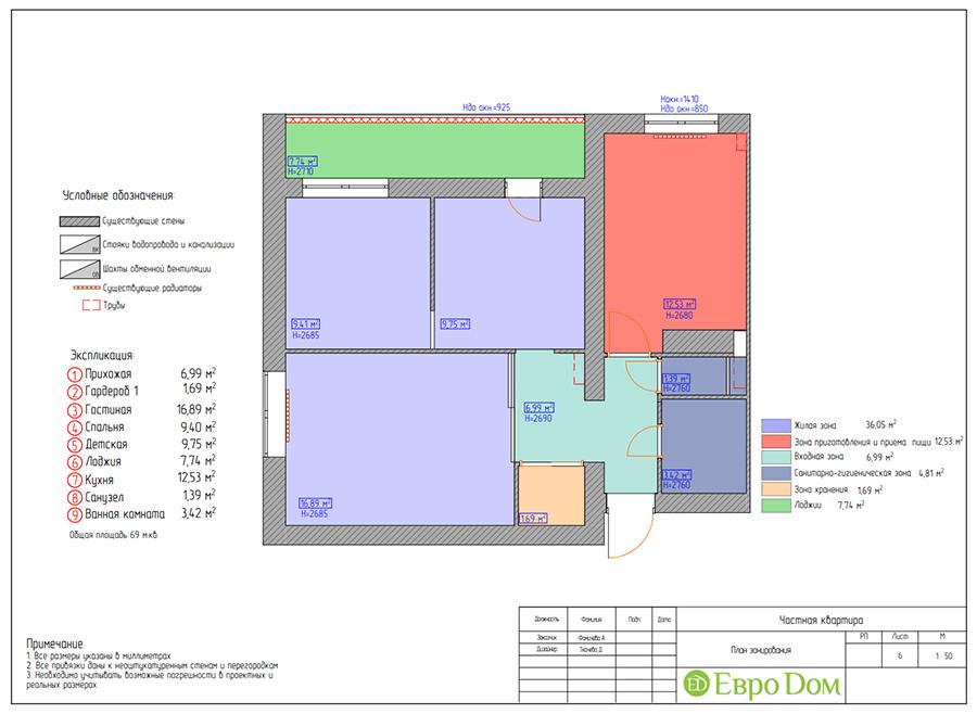 Дизайн двухкомнатной квартиры 70 кв. м в скандинавском стиле. Фото 020