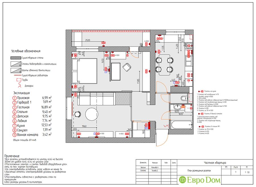 Дизайн двухкомнатной квартиры 70 кв. м в скандинавском стиле. Фото 021