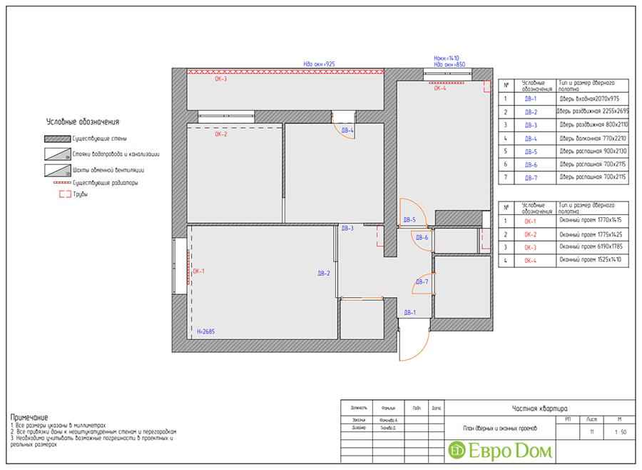 Дизайн двухкомнатной квартиры 70 кв. м в скандинавском стиле. Фото 025