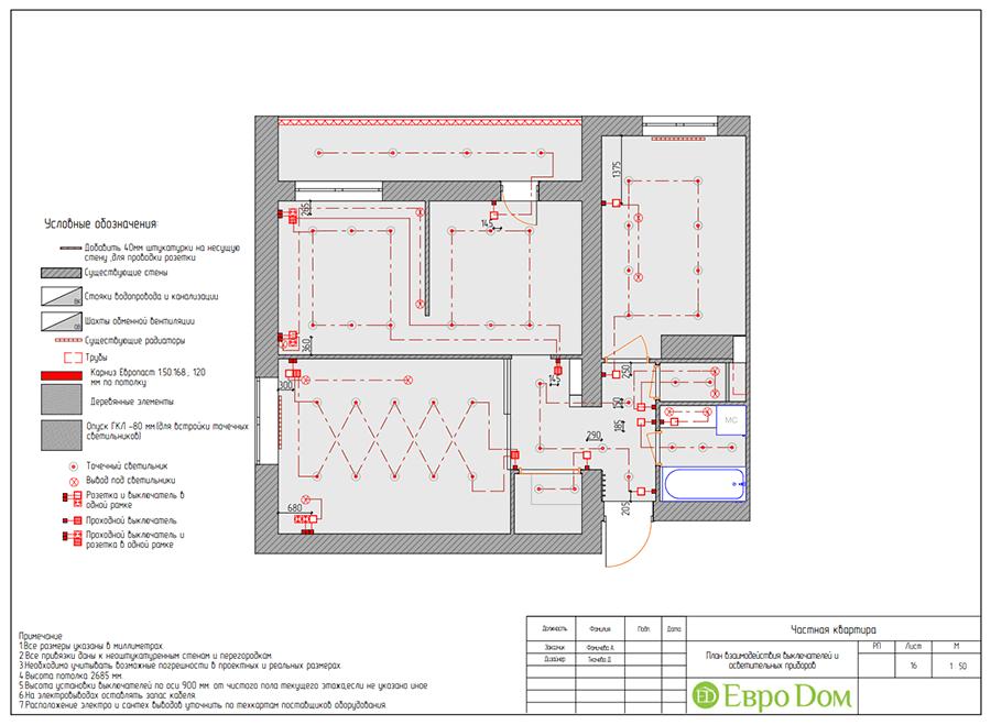 Дизайн двухкомнатной квартиры 70 кв. м в скандинавском стиле. Фото 030