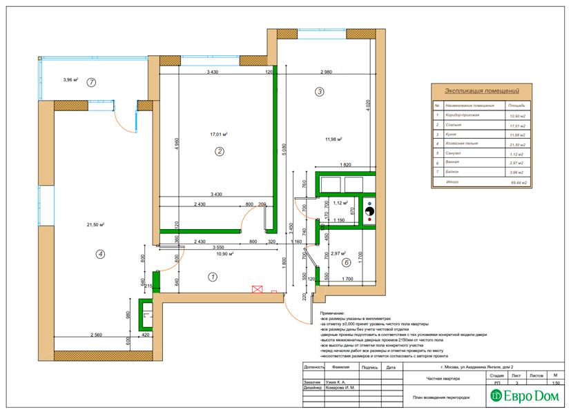 Дизайн двухкомнатной квартиры 68 кв. м в современном стиле. Фото 022
