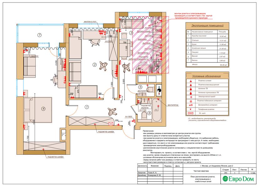Дизайн двухкомнатной квартиры 68 кв. м в современном стиле. Фото 024