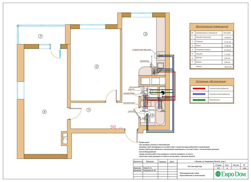 Дизайн двухкомнатной квартиры 68 кв. м в современном стиле. Фото 028