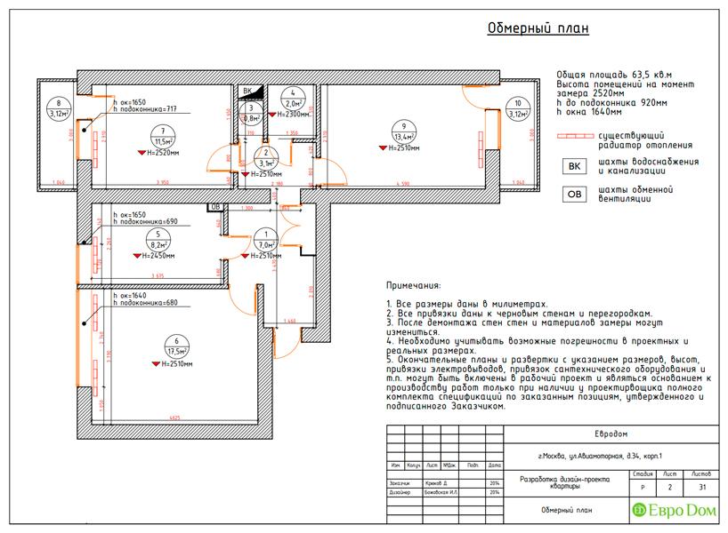 Дизайн двухкомнатной квартиры 65 кв. м в современном стиле. Фото 017