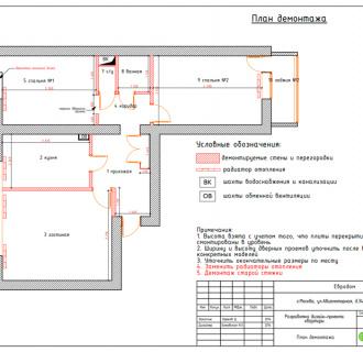Дизайн двухкомнатной квартиры 65 кв. м в современном стиле. Фото проекта