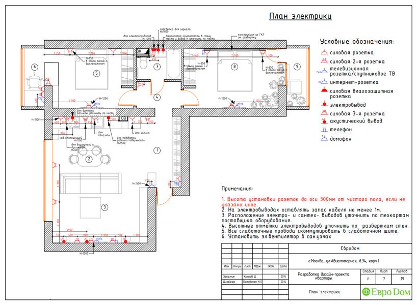 Дизайн двухкомнатной квартиры 65 кв. м в современном стиле. Фото 022