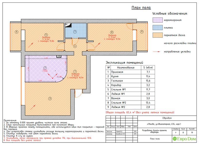 Дизайн двухкомнатной квартиры 65 кв. м в современном стиле. Фото 023