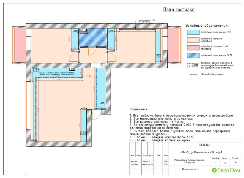 Дизайн двухкомнатной квартиры 65 кв. м в современном стиле. Фото 026
