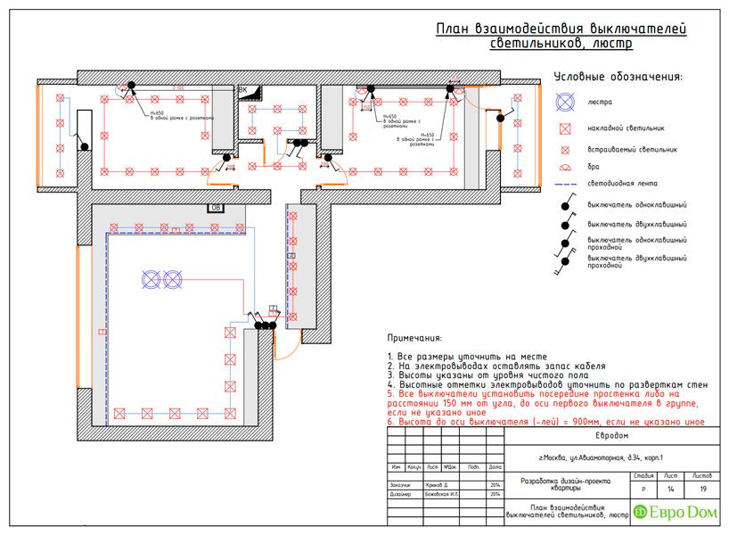 Дизайн двухкомнатной квартиры 65 кв. м в современном стиле. Фото 028
