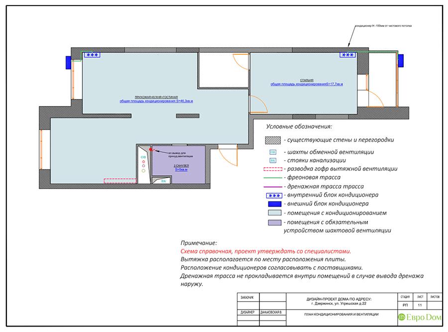 Дизайн интерьера 2-комнатной квартиры 77 кв. м в современном стиле. Фото 021