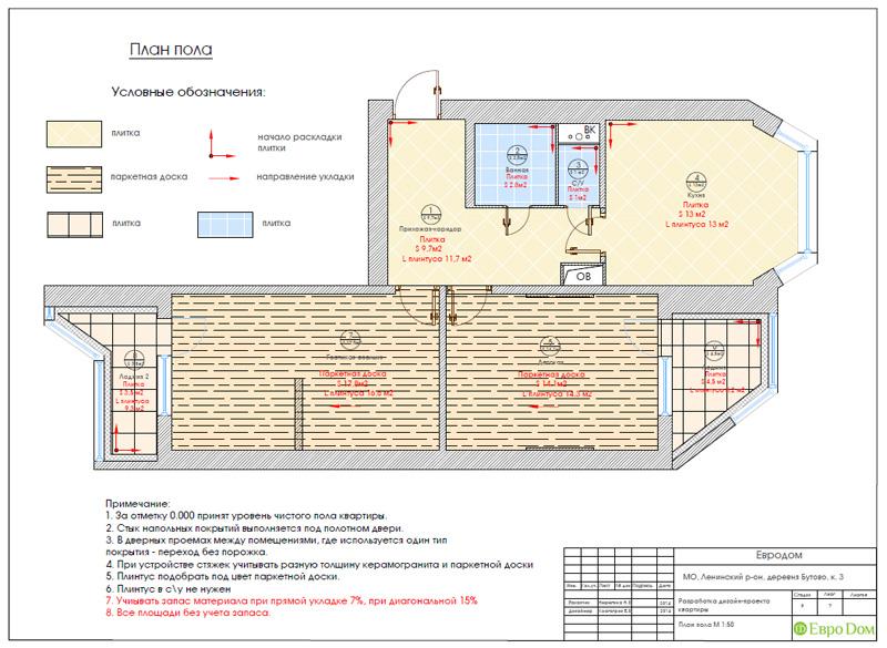Дизайн двухкомнатной квартиры 66 кв. м в стиле контемпорари. Фото 024