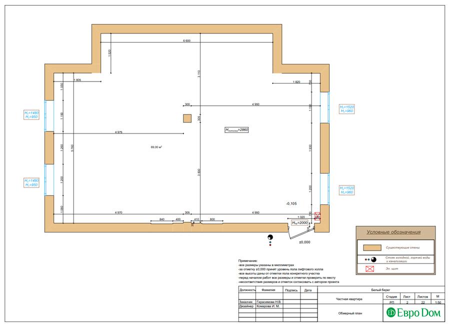 Дизайн интерьера квартиры в стиле прованс, 2 комнаты, 67 кв. м. Фото 012