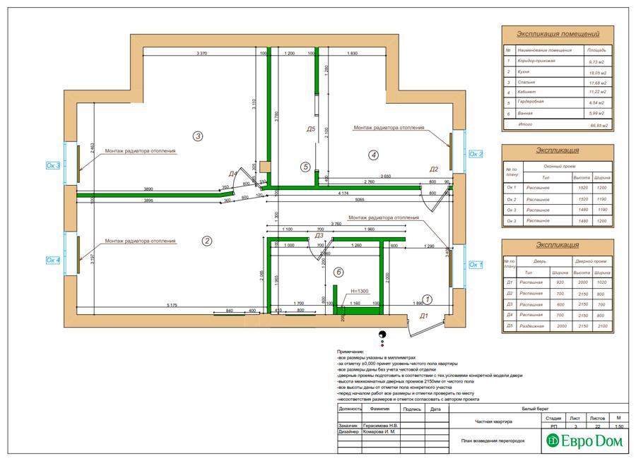 Дизайн интерьера квартиры в стиле прованс, 2 комнаты, 67 кв. м. Фото 013