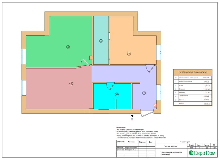 Дизайн интерьера квартиры в стиле прованс, 2 комнаты, 67 кв. м. Фото 014
