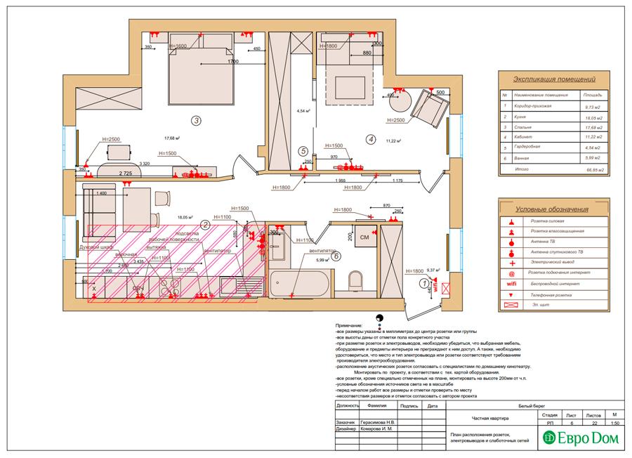 Дизайн интерьера квартиры в стиле прованс, 2 комнаты, 67 кв. м. Фото 016