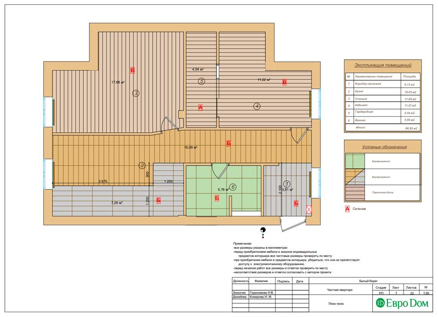Дизайн интерьера квартиры в стиле прованс, 2 комнаты, 67 кв. м. Фото 017
