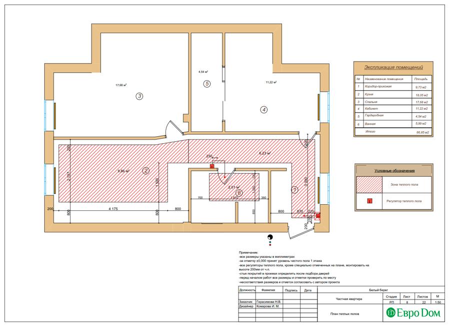 Дизайн интерьера квартиры в стиле прованс, 2 комнаты, 67 кв. м. Фото 018