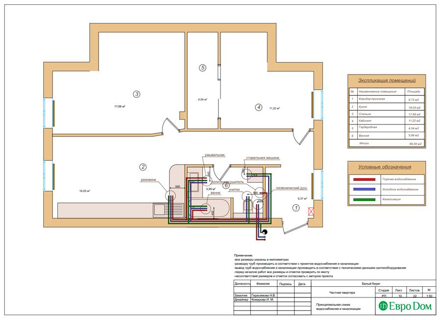Дизайн интерьера квартиры в стиле прованс, 2 комнаты, 67 кв. м. Фото 020