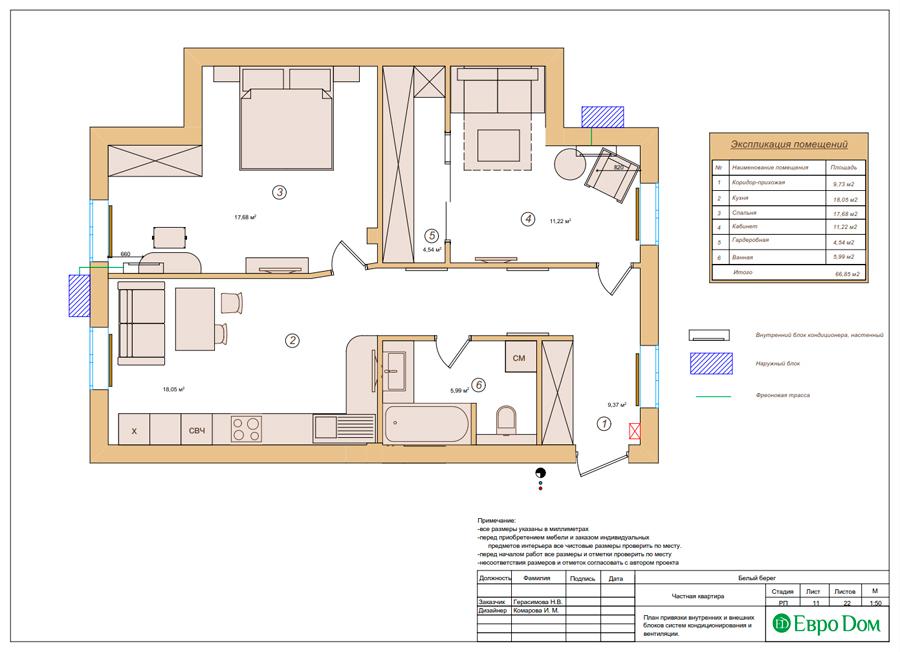 Дизайн интерьера квартиры в стиле прованс, 2 комнаты, 67 кв. м. Фото 021