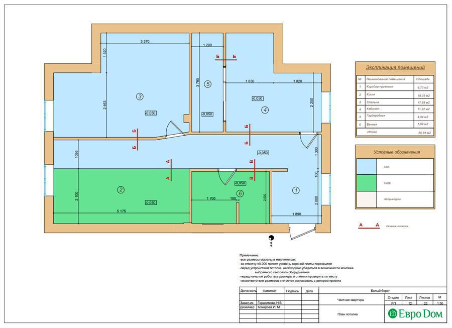 Дизайн интерьера квартиры в стиле прованс, 2 комнаты, 67 кв. м. Фото 022