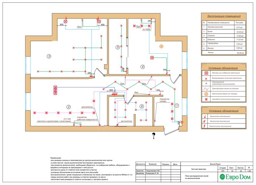 Дизайн интерьера квартиры в стиле прованс, 2 комнаты, 67 кв. м. Фото 025