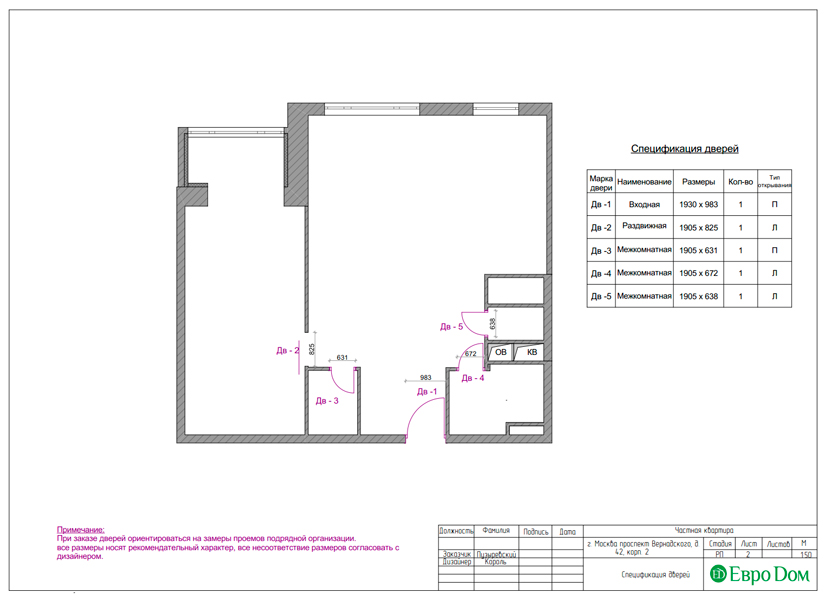 Дизайн двухкомнатной квартиры 63 кв. м в современном стиле. Фото 013