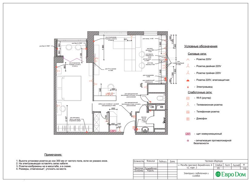 Дизайн двухкомнатной квартиры 63 кв. м в современном стиле. Фото 016