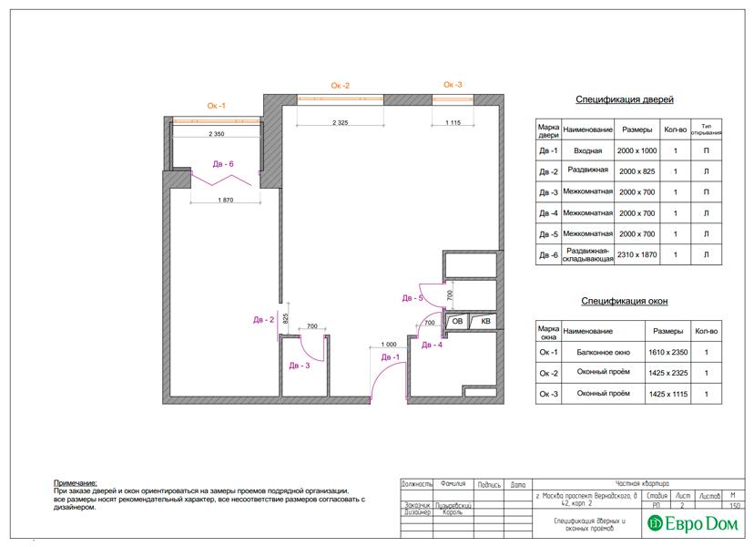Дизайн двухкомнатной квартиры 63 кв. м в современном стиле. Фото 020