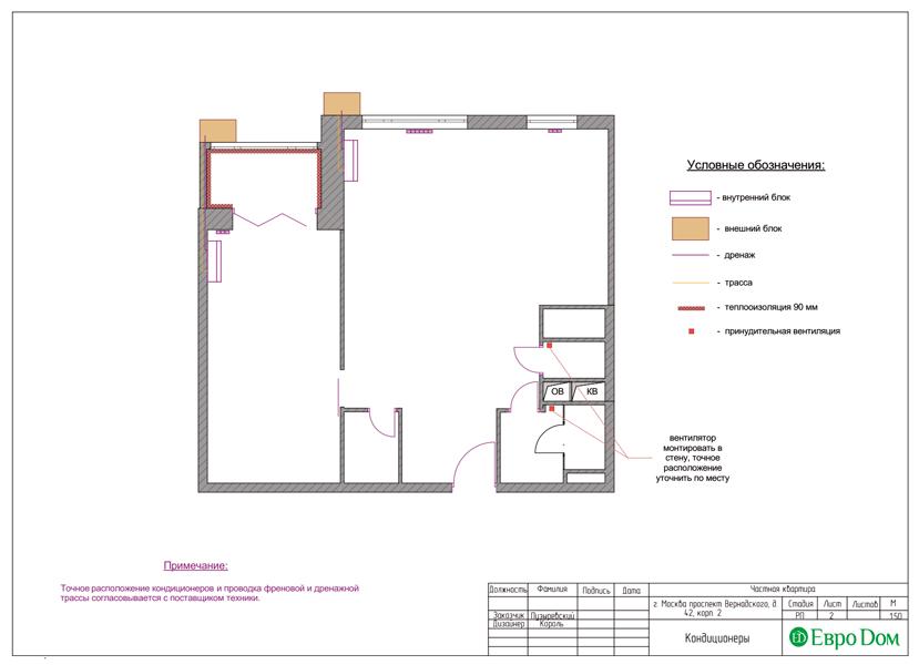 Дизайн двухкомнатной квартиры 63 кв. м в современном стиле. Фото 022