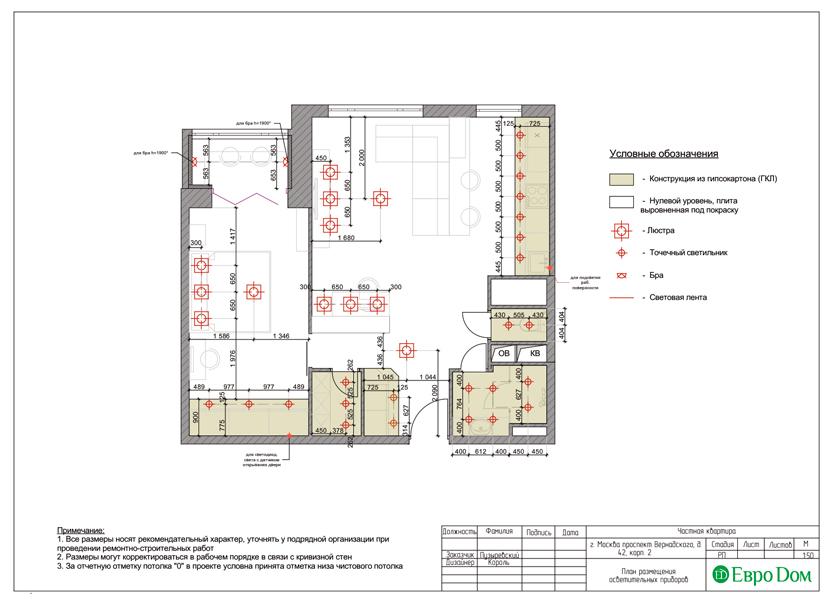 Дизайн двухкомнатной квартиры 63 кв. м в современном стиле. Фото 024