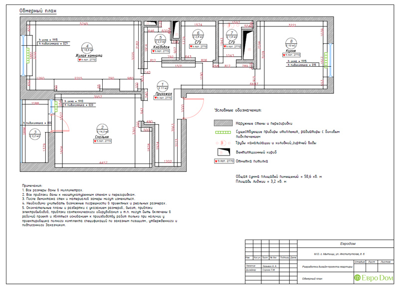 Дизайн квартиры в стиле прованс. Фото проекта 021