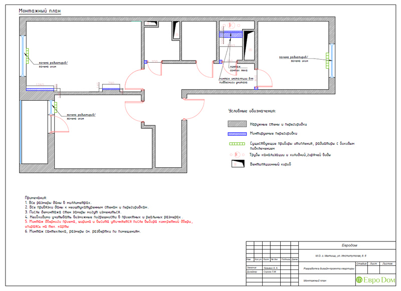 Дизайн квартиры в стиле прованс. Фото проекта 022