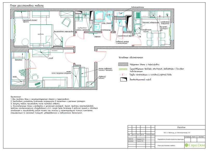 Дизайн квартиры в стиле прованс. Фото проекта 023