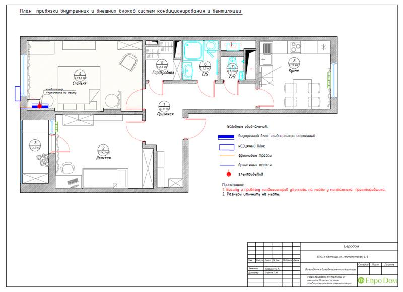 Дизайн квартиры в стиле прованс. Фото проекта 032