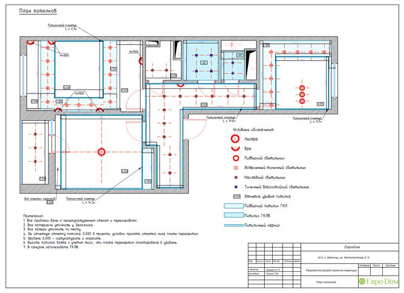 Дизайн квартиры в стиле прованс. Фото проекта 033