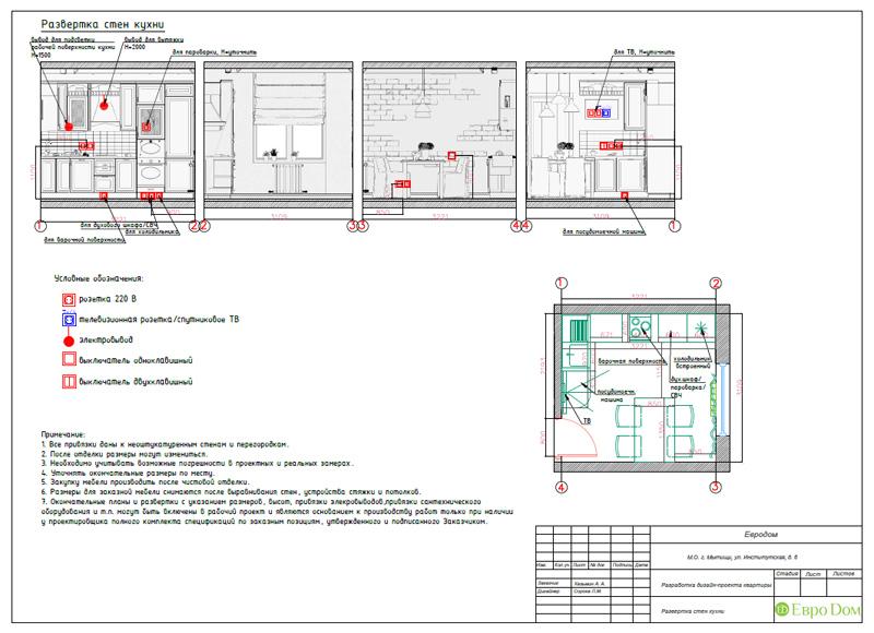 Дизайн квартиры в стиле прованс. Фото проекта 037
