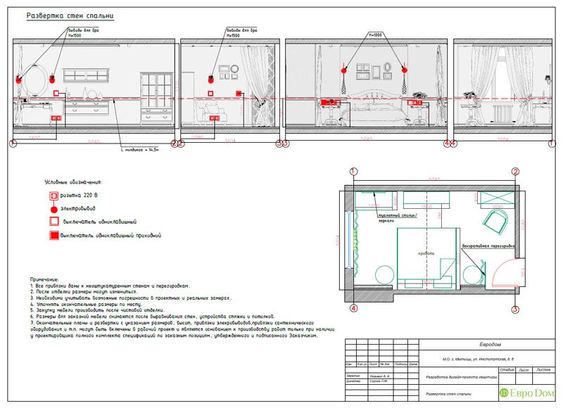 Дизайн квартиры в стиле прованс. Фото проекта 038