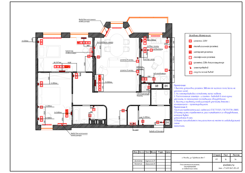 Дизайн интерьера трехкомнатной квартиры 100 кв. м в стиле прованс. Фото 034