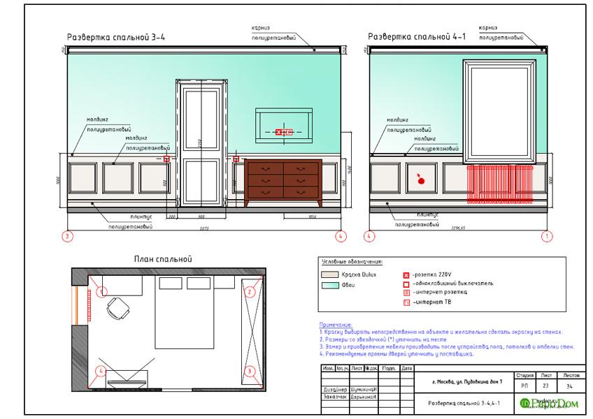 Дизайн интерьера трехкомнатной квартиры 100 кв. м в стиле прованс. Фото 040