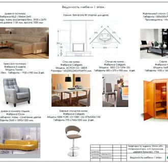 Дизайн интерьера коттеджа 205 кв. м в современном стиле. Фото проекта