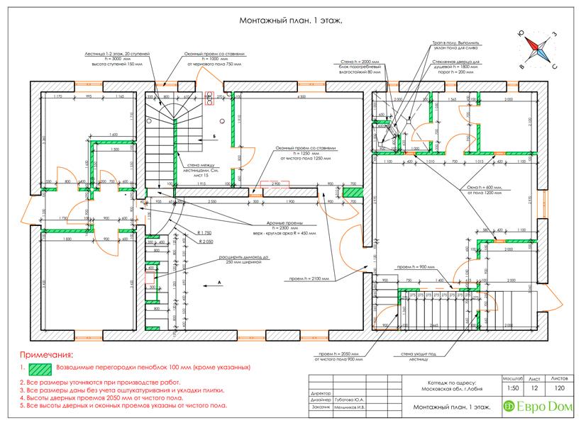 Дизайн интерьера коттеджа 434 кв. м в деревенском стиле. Фото 052