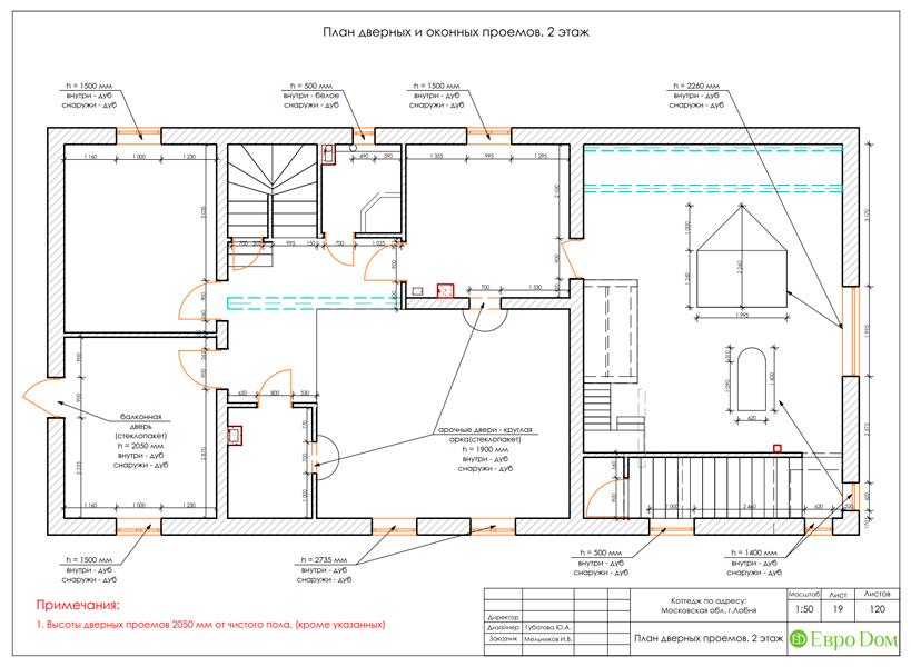 Дизайн интерьера коттеджа 434 кв. м в деревенском стиле. Фото 060