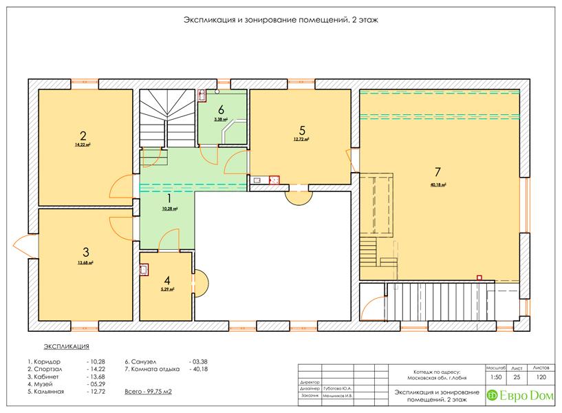 Дизайн интерьера коттеджа 434 кв. м в деревенском стиле. Фото 066
