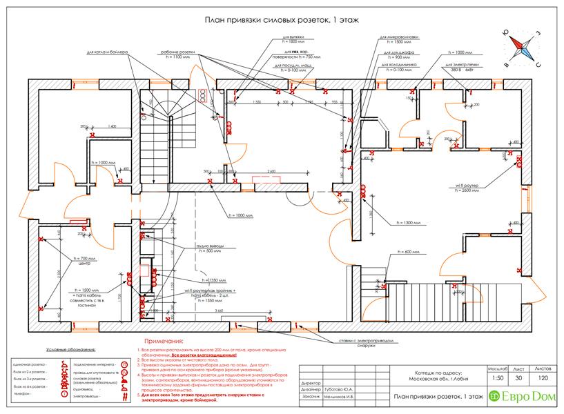 Дизайн интерьера коттеджа 434 кв. м в деревенском стиле. Фото 071